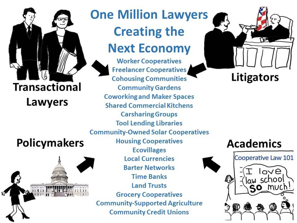 Join the network that will change the legal world... FOREVER!