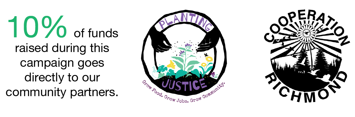 Cooperation Richmond & Planting Justice