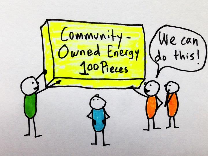 Energy Puzzle 100 Pieces