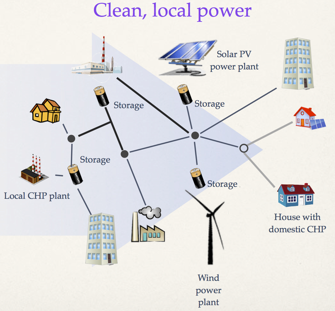 SELC_Community_Renewable_Energy_img.jpg