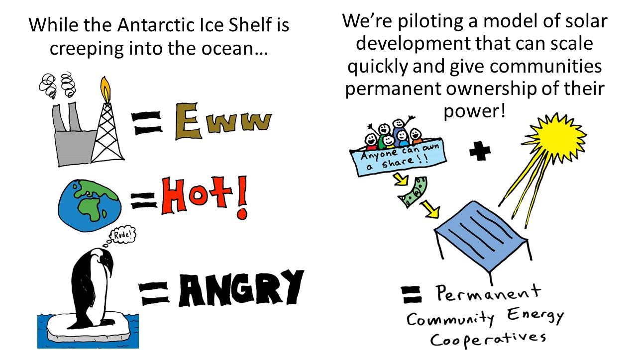Antarctic Ice Shelf is creeping into the ocean!