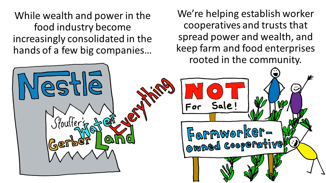 Wealth & power in the food industry is being consolidated!