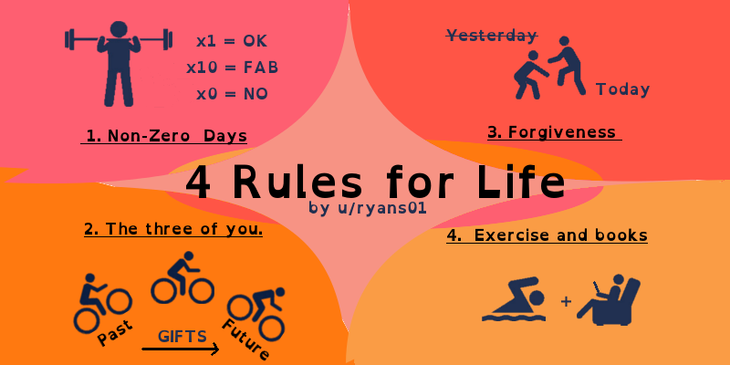 4_rules_for_life.png