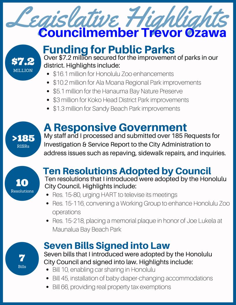 Legislative Accomplishments