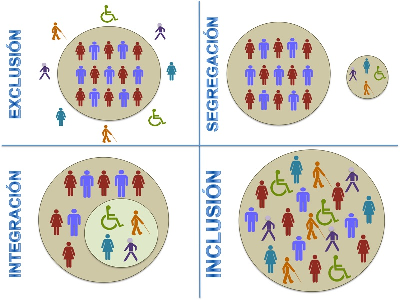 inclusion.jpg