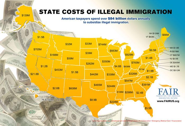 State-Costs-Of-Illegal-Immigration.jpg