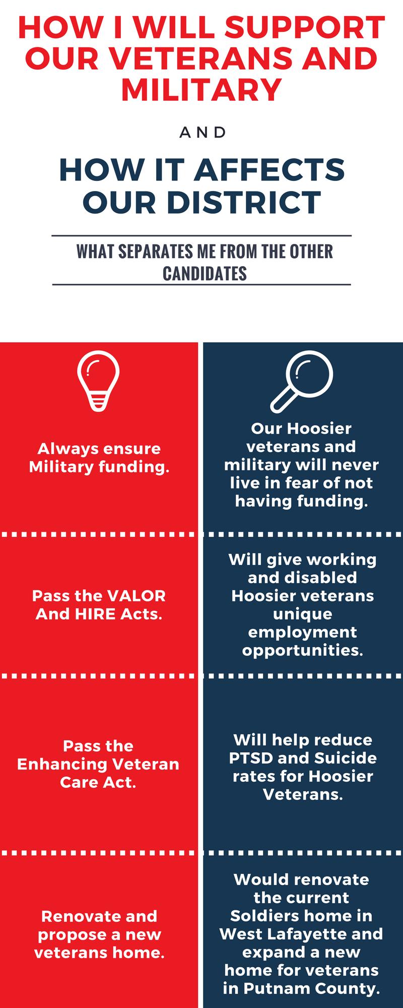Always_Ensure_Military_funding..png