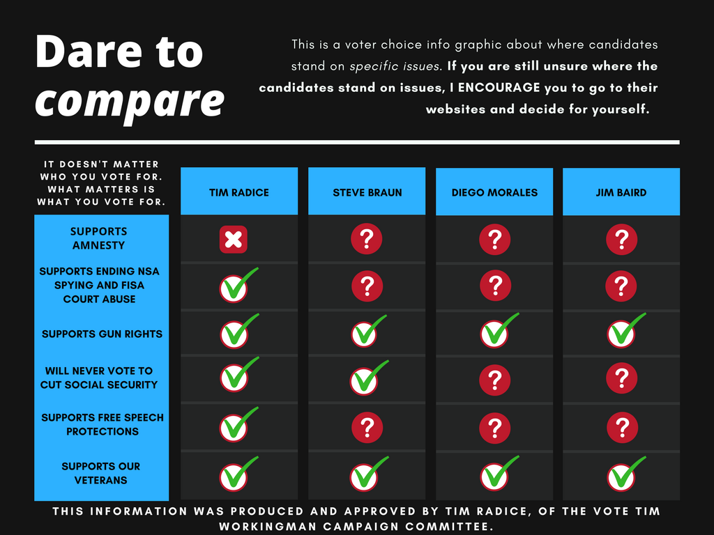 Voter_Choice_Sheet(1).png