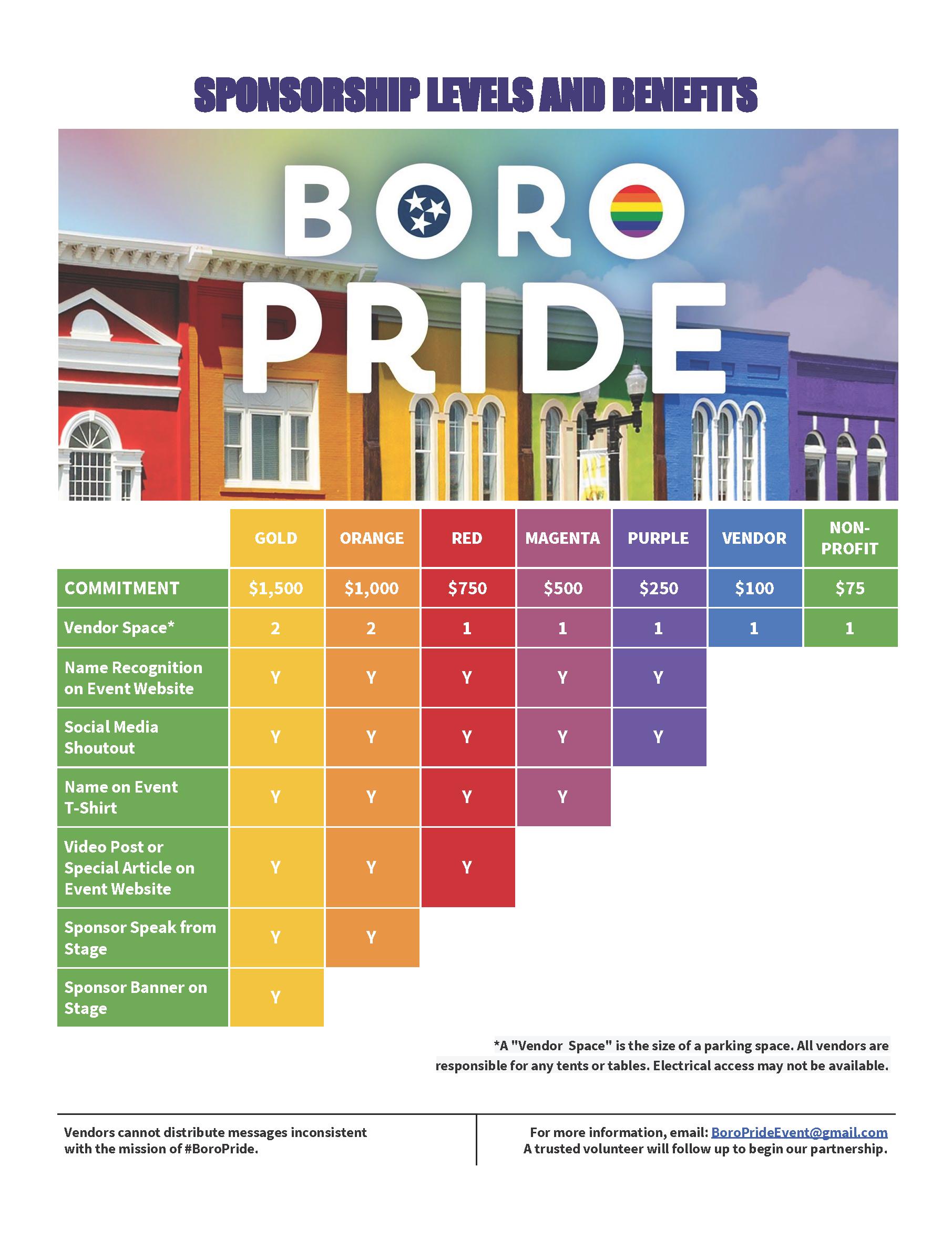 2019_Boro_Pride_Sponsorhip_Levels_-_03.21.19.png