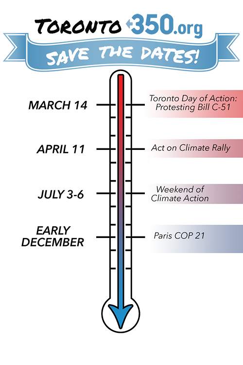 timeline of rallies in 2015
