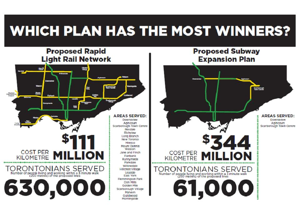 Toronto Subway Map Poster.Map Shows That Light Rail Plan Delivers More Winners Than Subway