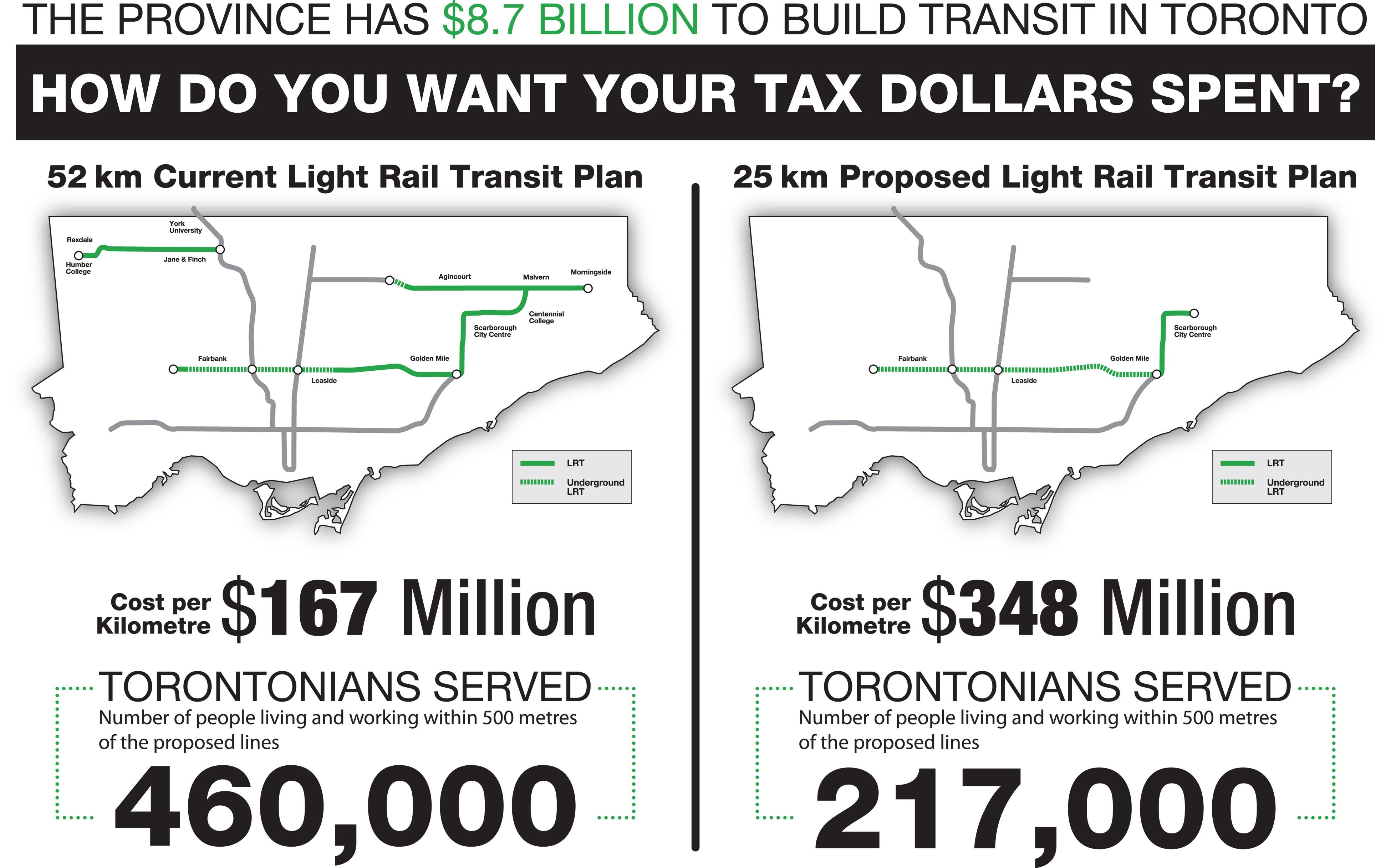Toronto Subway Map Poster.Provincial Transit Funding Leaves Suburbs Behind 2011 Toronto