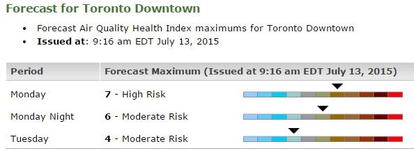 AQHI_Toronto_July_13_-_scale.jpg