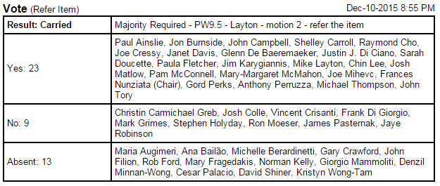 P2Plan_Threshold_Vote_at_Council_Dec2015.png