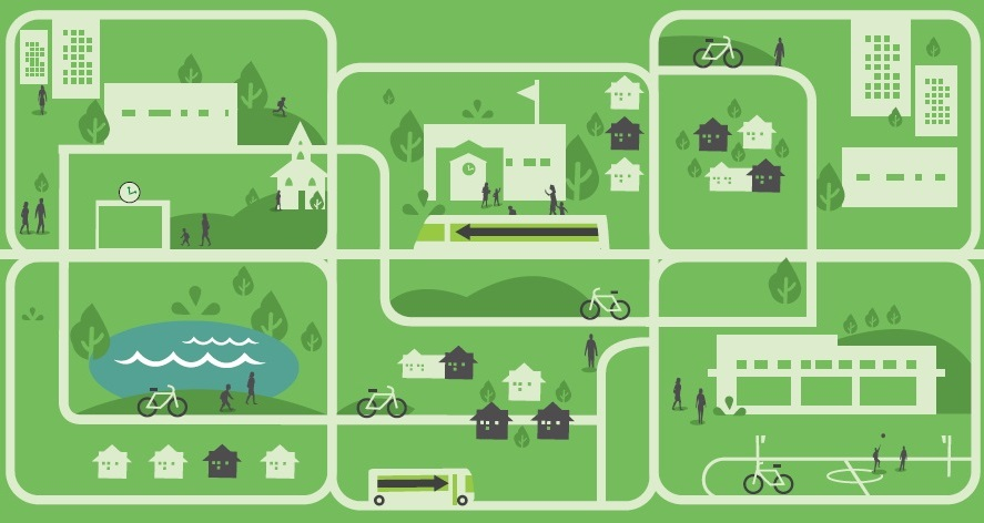 Healthy Communities by Design