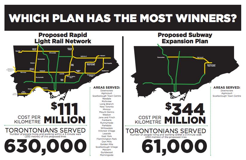 TEA: Transit Comparison Map