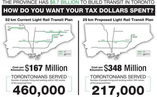 TEA Transit Comparison Map