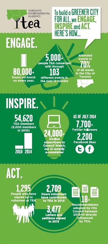 infographic_leaflet2014.jpg