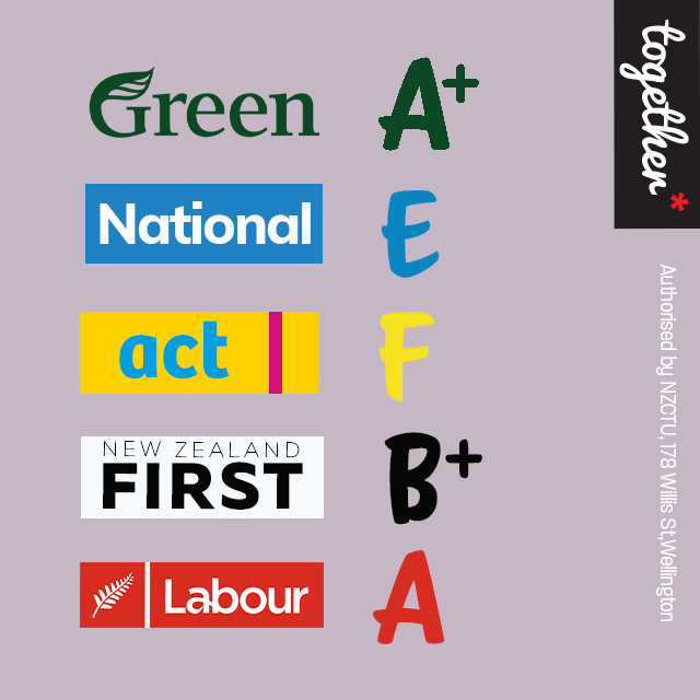 Election-Report-Card-All-Grades-LG.png