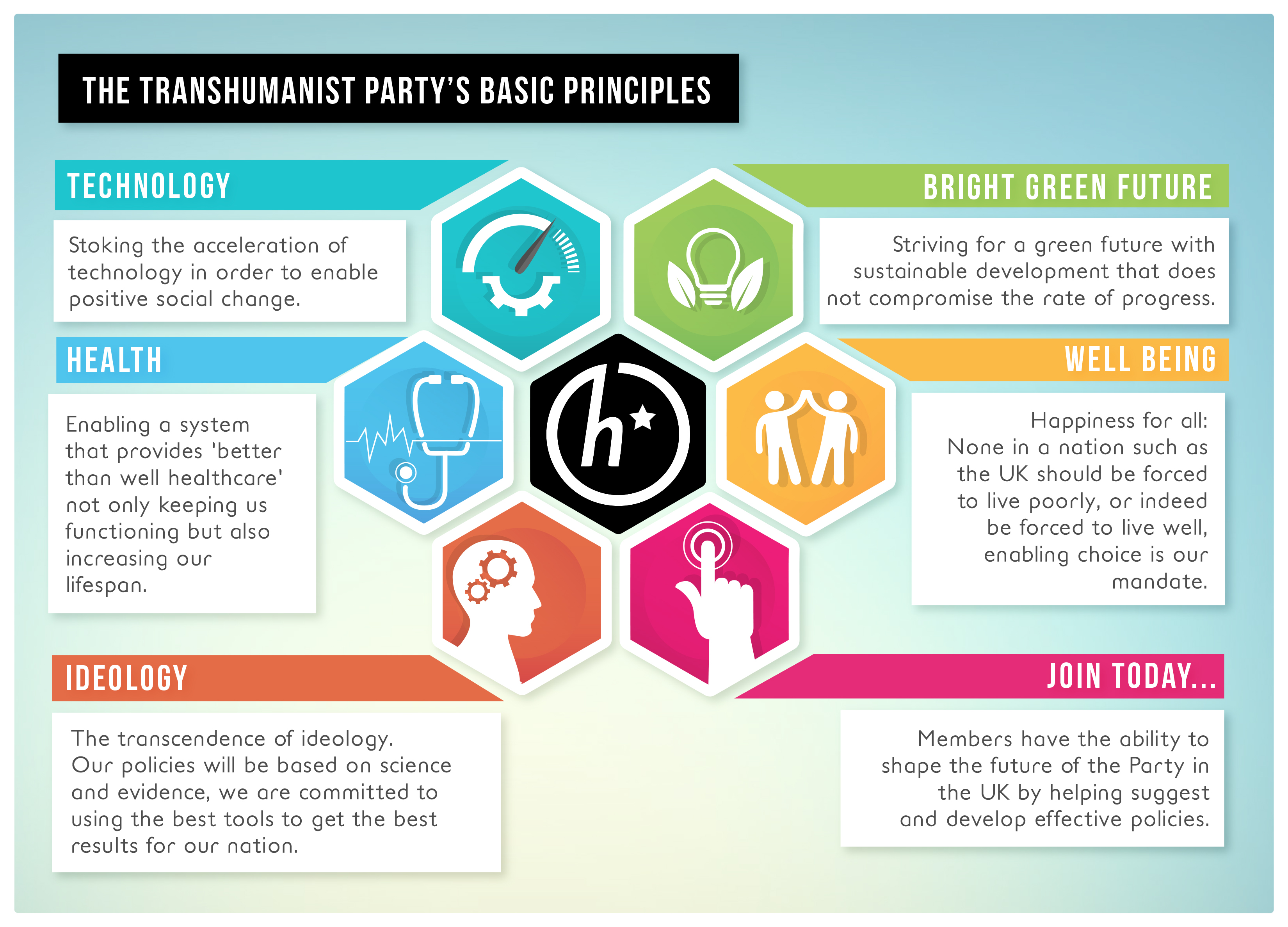 transhumanist_party_about_page_infographic_300dpi.jpg