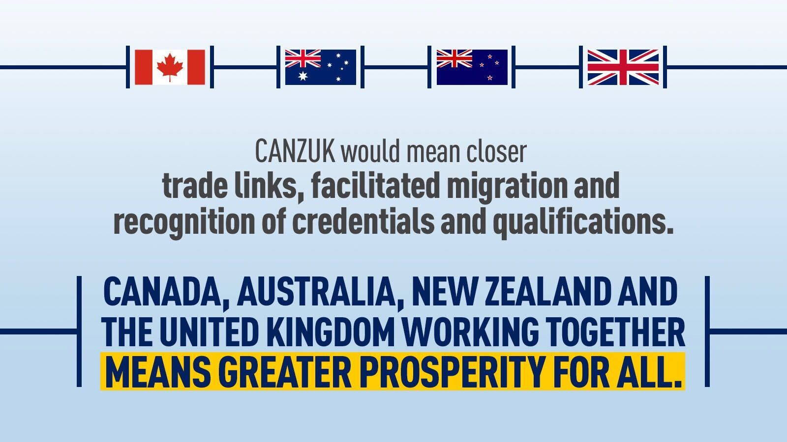 Working to make CANZUK a reality