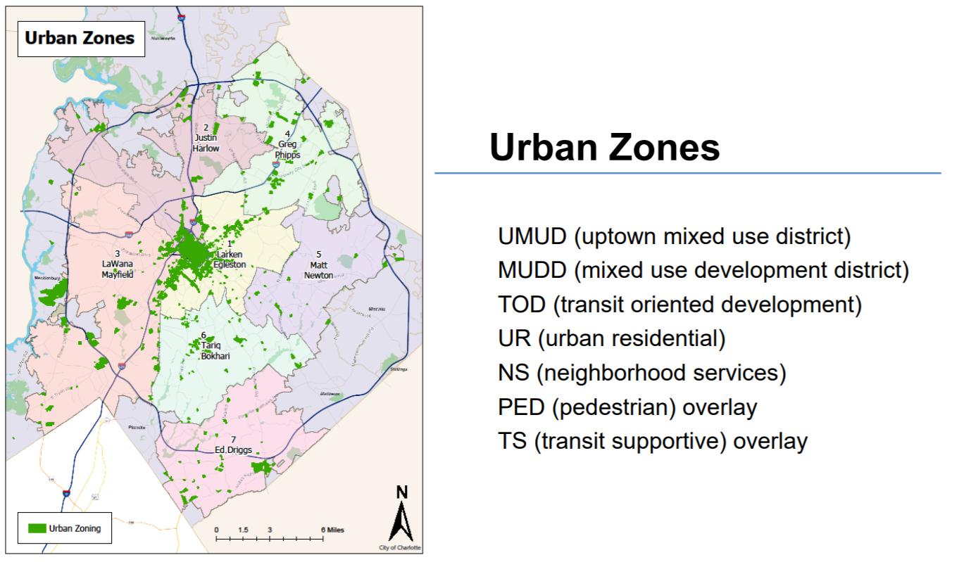 urbanzones.PNG
