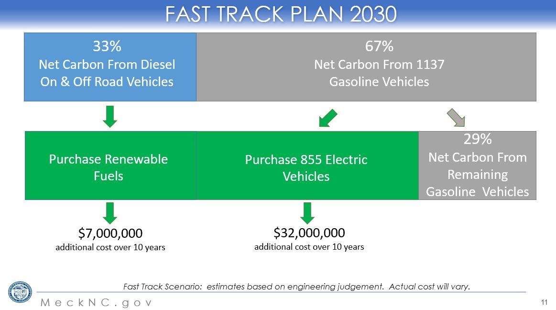 1._Renewable_Fuels.JPG