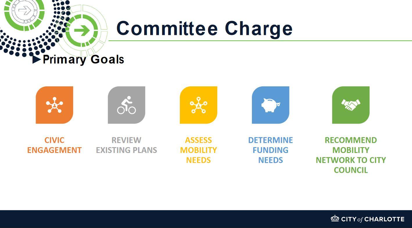 Committee_Charge.JPG