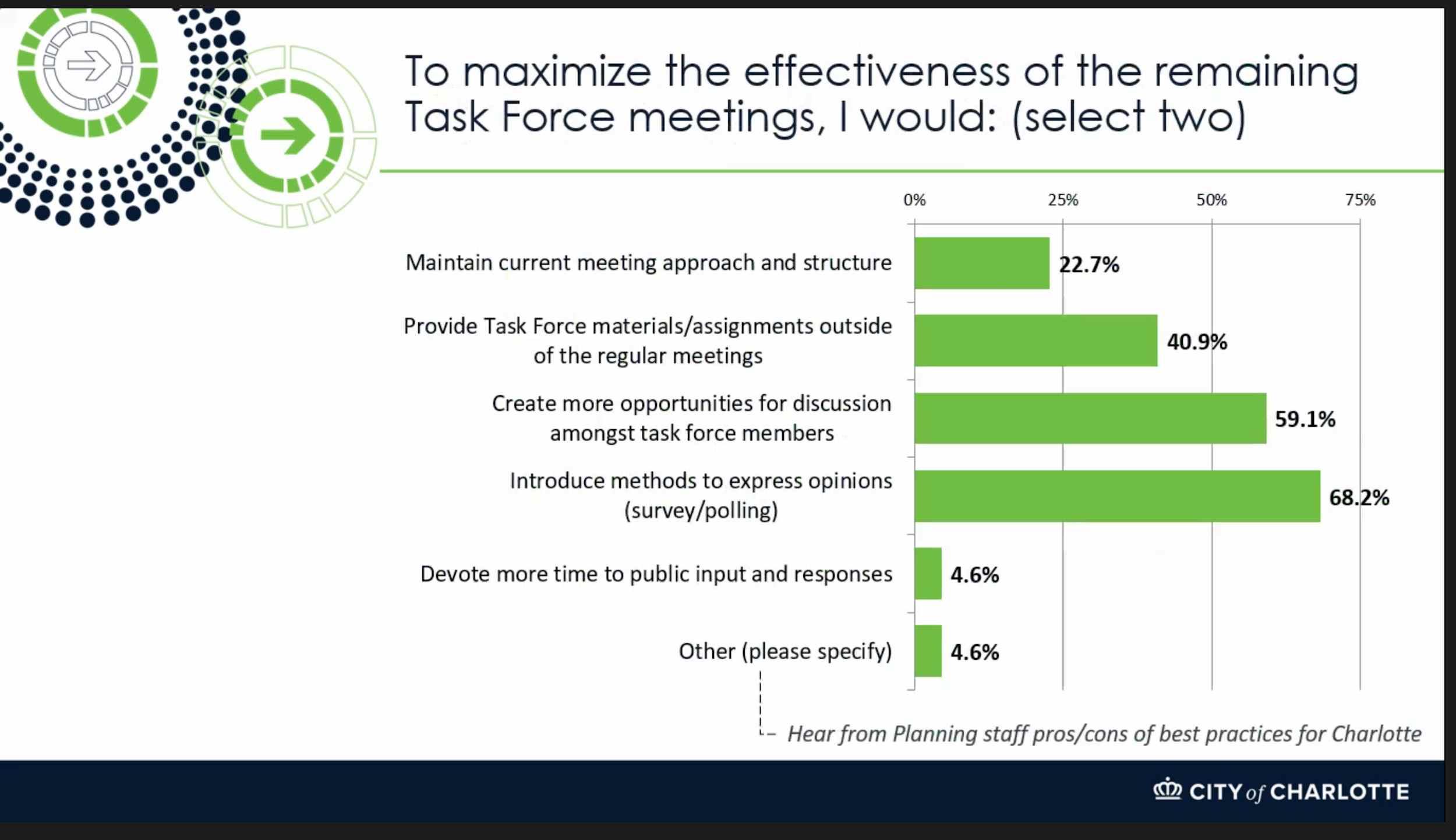 Effectiveness_poll.jpg