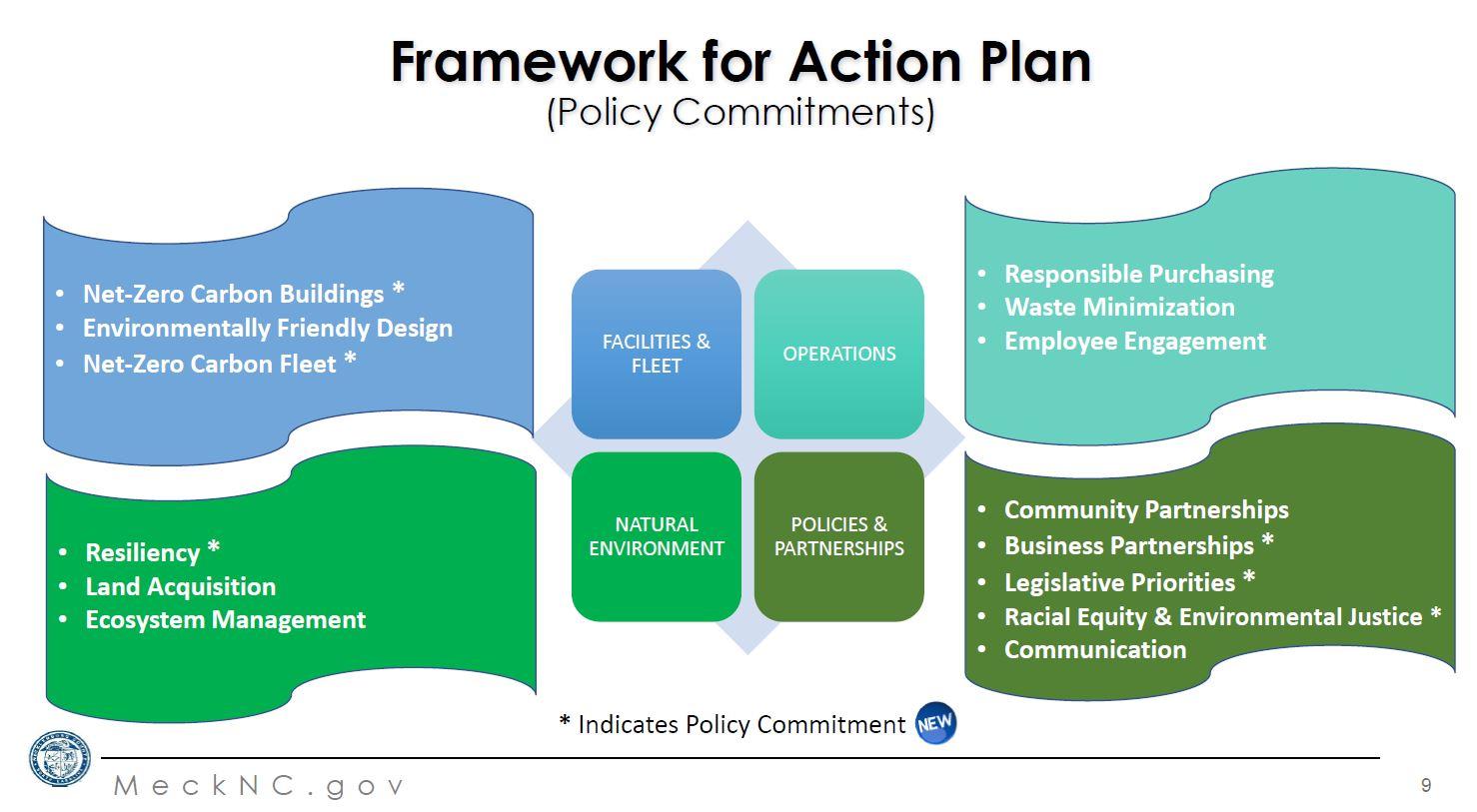 FrameworkForActionPlan.JPG