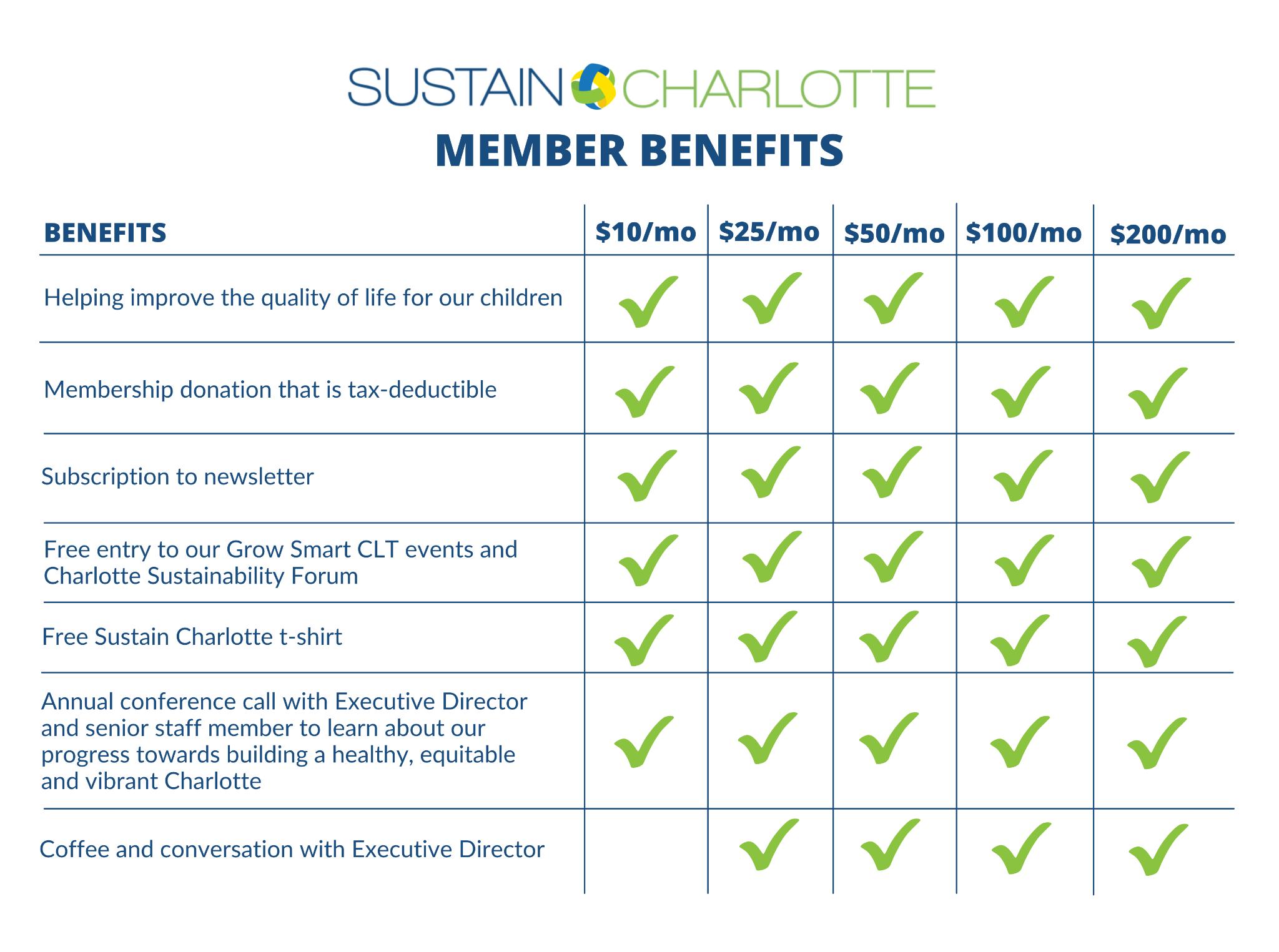 member_benefits.png