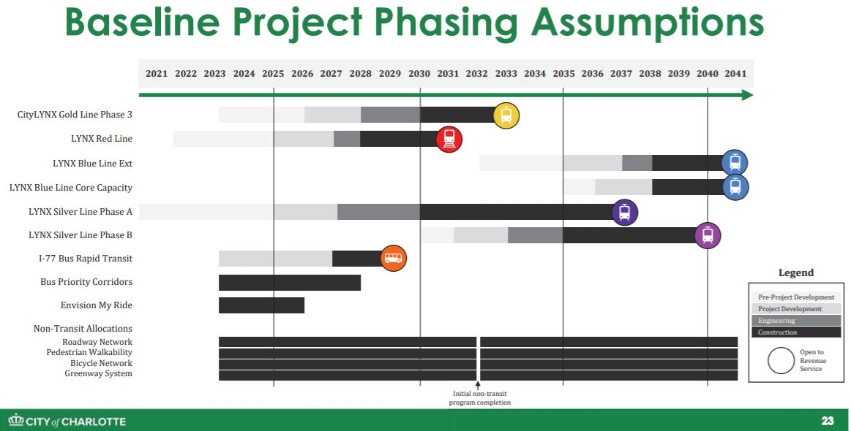 TMN_project_phasing.JPG