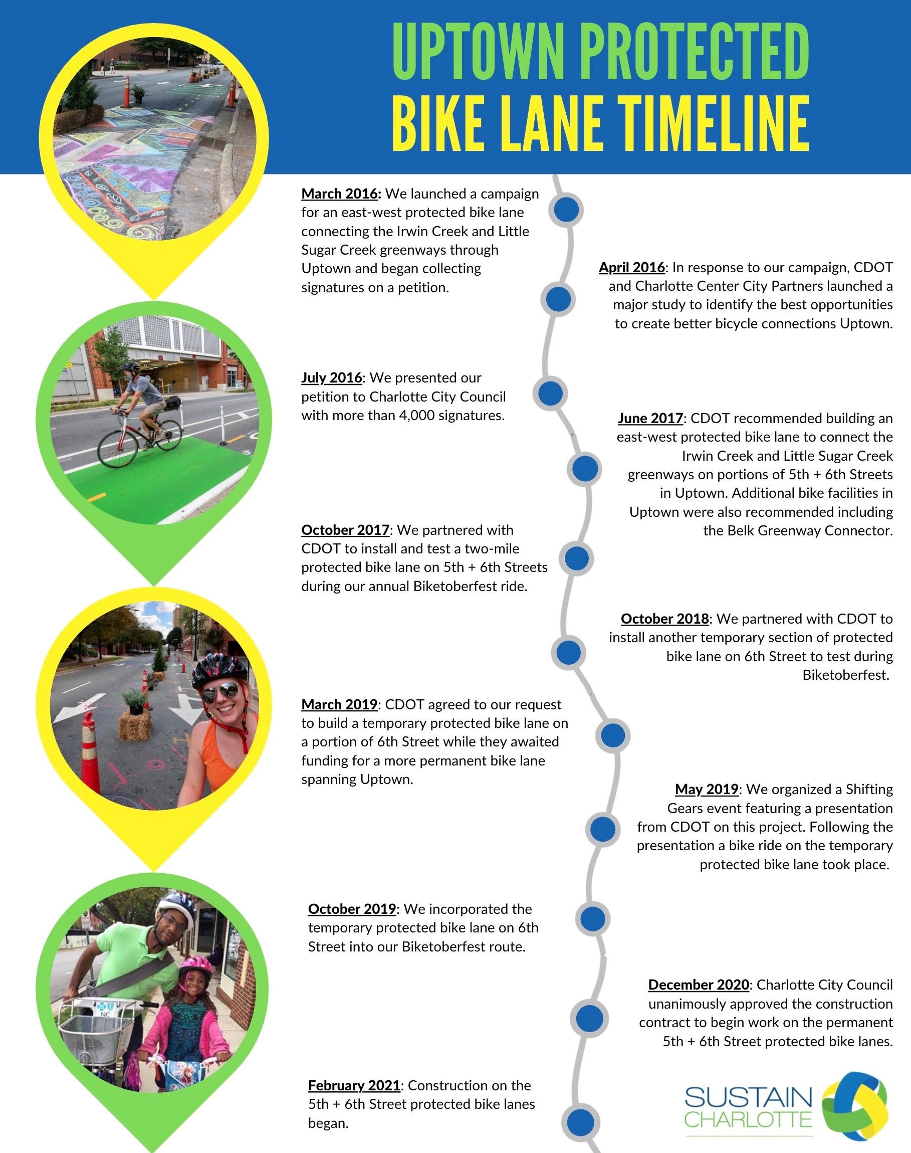 uptown_Protected_bike_lane_timeline.jpg