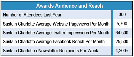 Awards2017_Audience.png