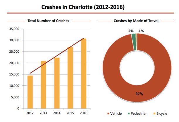 crashes_2012-2016.JPG