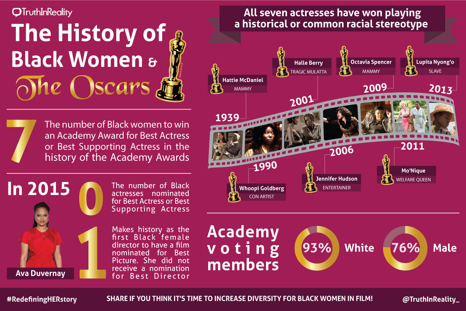 Black_Women_and_the_Oscars.jpg