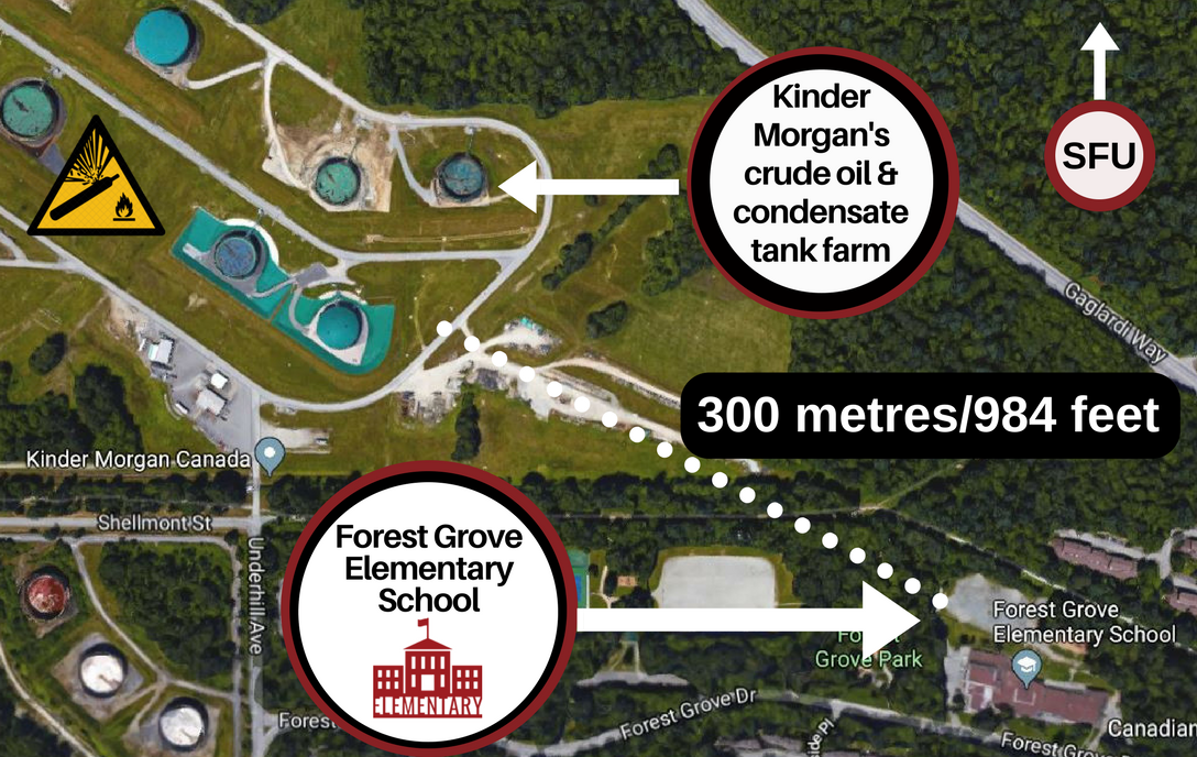 Kinder Morgan S Burnaby Crude Oil Tank Farm A Danger To