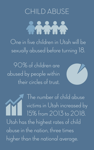 child abuse statistics in utah