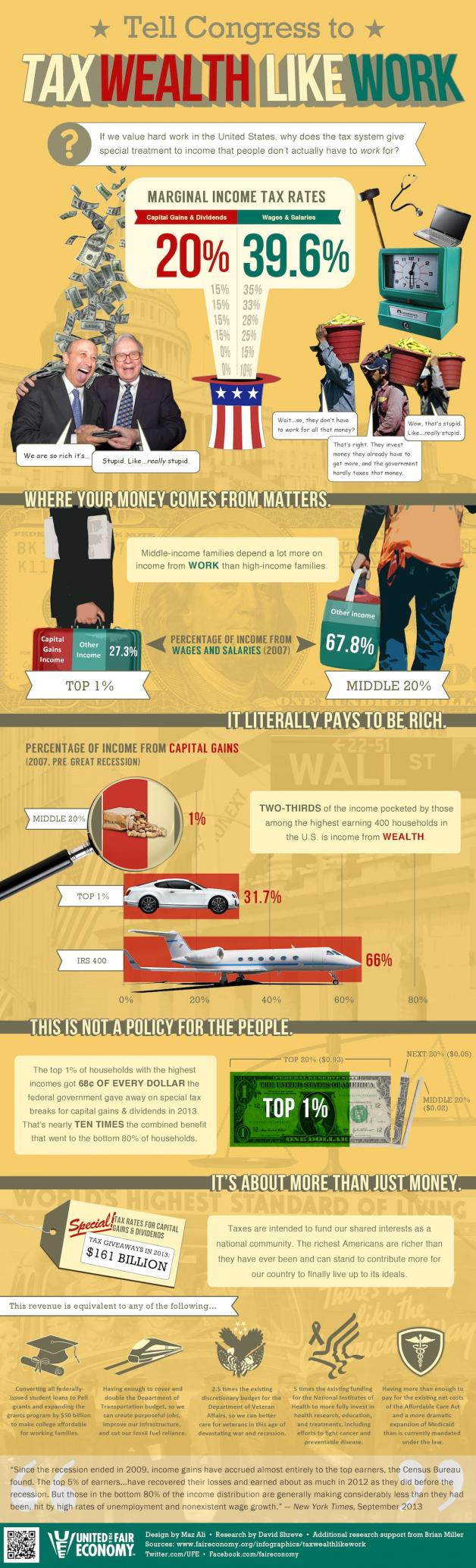 infographic-tax-wealth-like-work.jpg