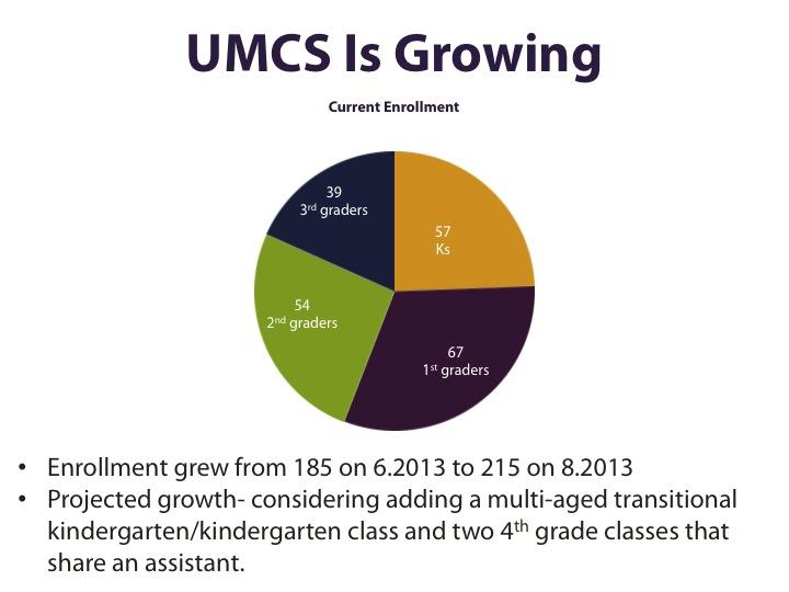 umcs-slide-06-en.jpg