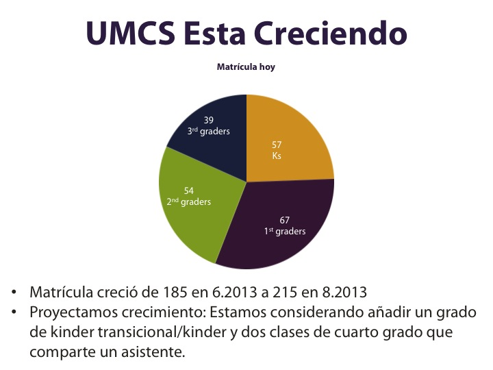 umcs-slide-06-sp.jpg
