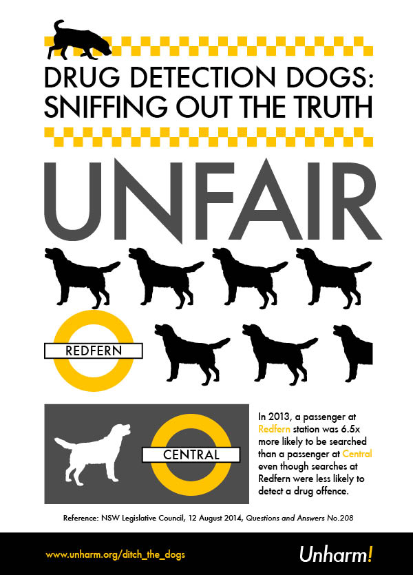 Unharm-Drug-detection-dogs-unfair-120215.jpg