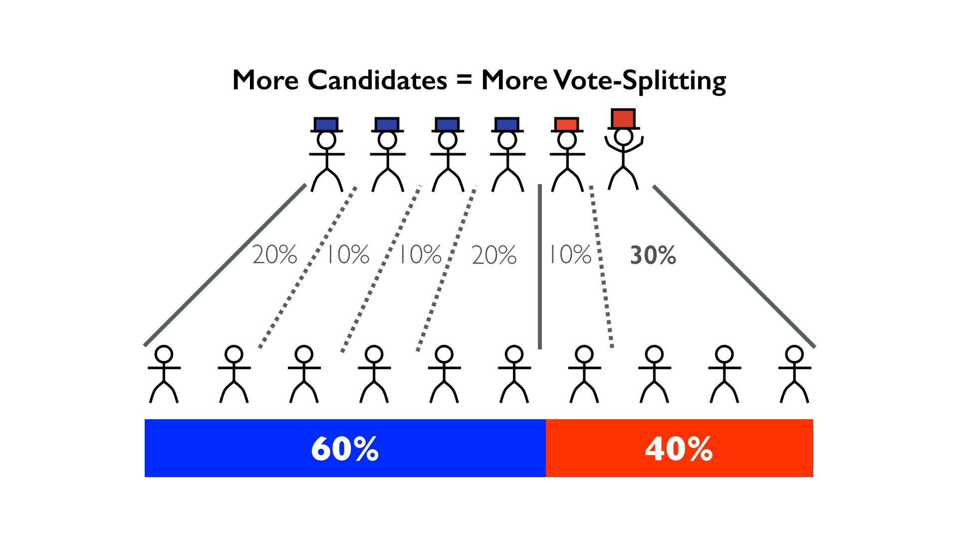 Six_candidates.jpg