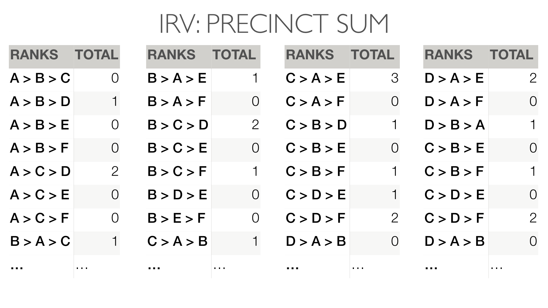 IRV_precinct.png
