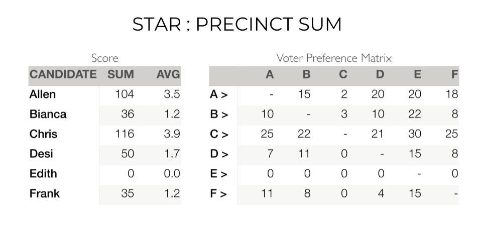 STAR__Precinct_Sum_2.jpg