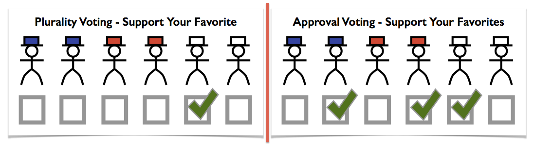 compare_ballots.png