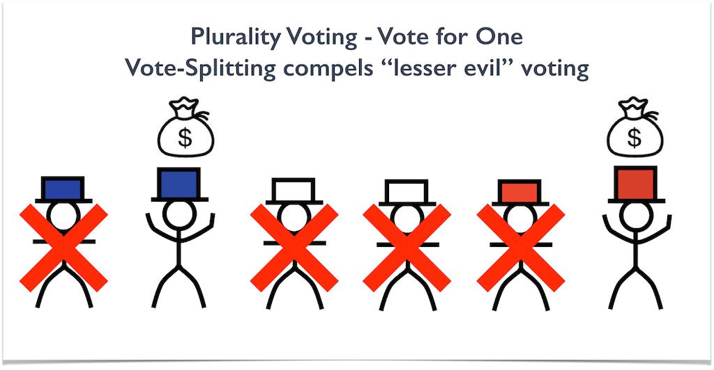 Lesser_Evil.png