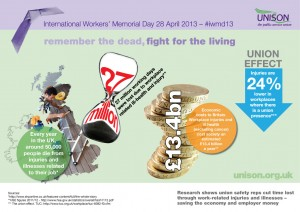 IWMD_Info_graphic_final