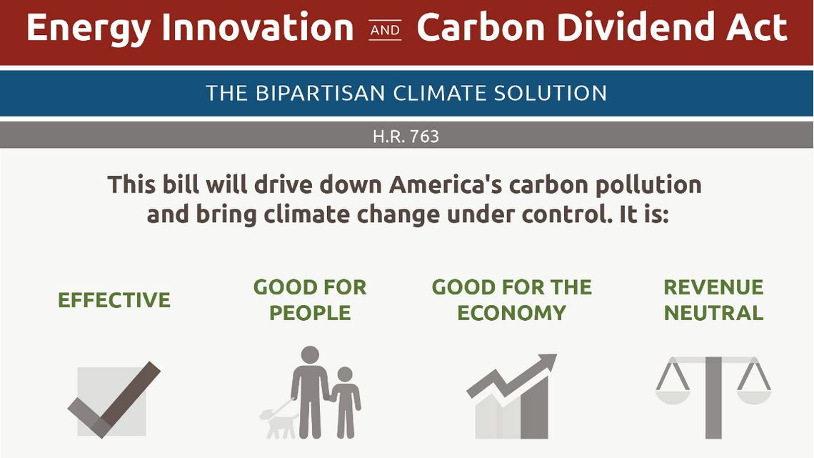 Energy Innovation & Carbon Dividend graphic