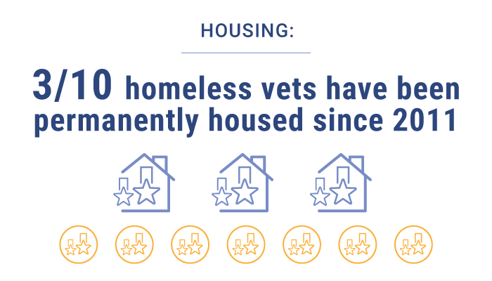 infographic-Housing.png